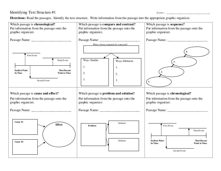 5th Grade Text Structure Worksheets 5th Grade Printable – Text Structure Worksheets 5th Grade