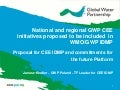 National and Regional GWP Central and Eastern Europe Initiatives Proposed to be Included in WMO/GWP Integrated Drought Management Programme by Janusz Kindler, GWP Poland