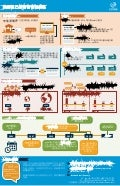 IDN Access Domain Names Infographic Chinese