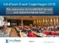 IntraTeam Event Copenhagen - What's on