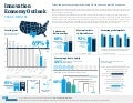 Innovation Economy Outlook 2014: Texas innovators most optimistic and likely to access world's resources