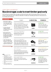 Ikea leverages scale to meet timber goal early