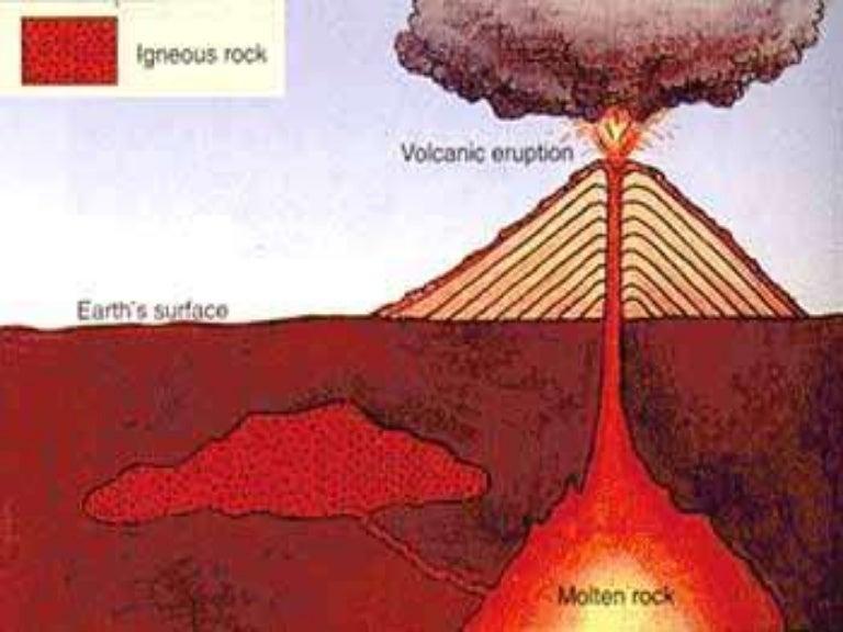 igneousFissure Volcano Diagram Igneous Rocks And Volcanoes #8