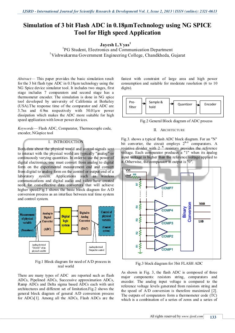 Simulation Of 3 Bit Flash Adc In 018mtechnology Using Ng Spice Tool Chargingcurrentlimiter Analogcircuit Basiccircuit Circuit