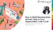 How to Build Memberships at Every Step in Your Organization's Life Cycle