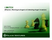 I.Match Panel How to Pitch Angel Investors