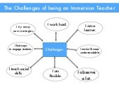 Best Practices in the Chinese Immersion Classroom