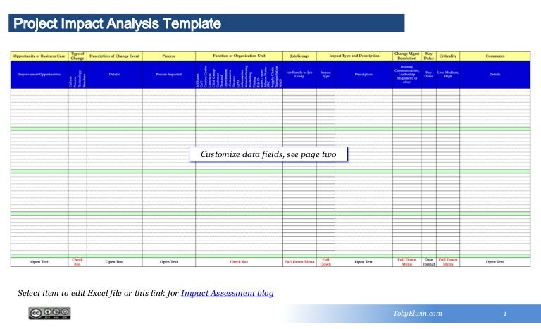 Impact analysis template for Risk and impact analysis template