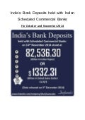 India Bank Deposits for October and November 2014