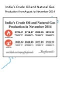 India's Crude Oil and Natural Gas Production from August to November 2014