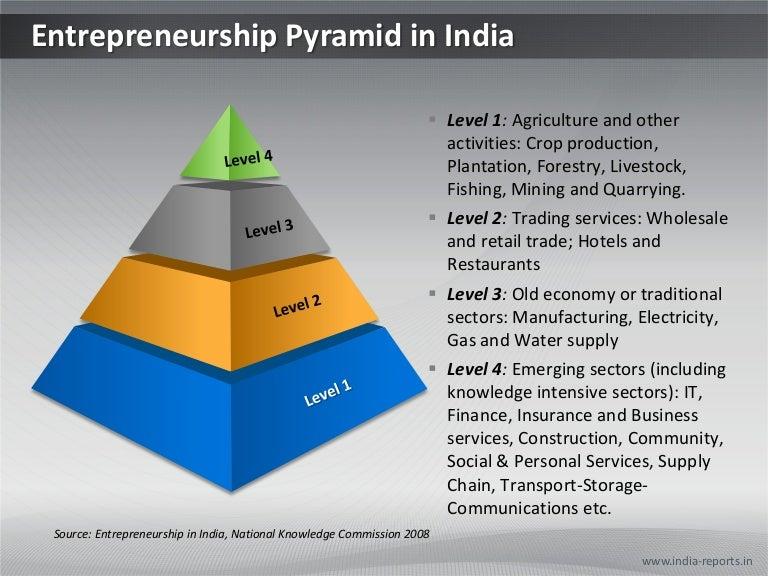 essay on entrepreneurship in india Women Entrepreneurship in India Essay
