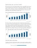 India KPO Industry 2011 - Growth Forecast till 2015