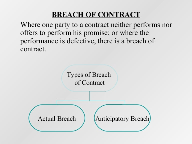 breach of contract indian contract act