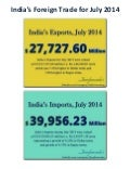 India's Foreign Trade Update for Month of July 2014