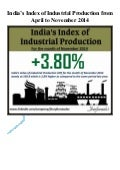 India's Index Of Industrial Production from April to November 2014