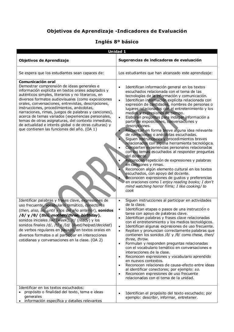 Indicadores De Evaluacion Ingles 8 B Borrador