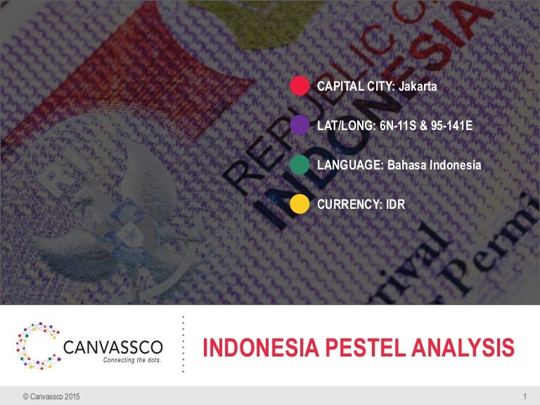 Indonesia Pestle Analysis 2015