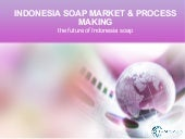 Indonesia Soap Market and Process Making