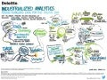 Industrial analytics: Revolutionizing data for the digital era