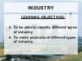 Industry Classification & Systems