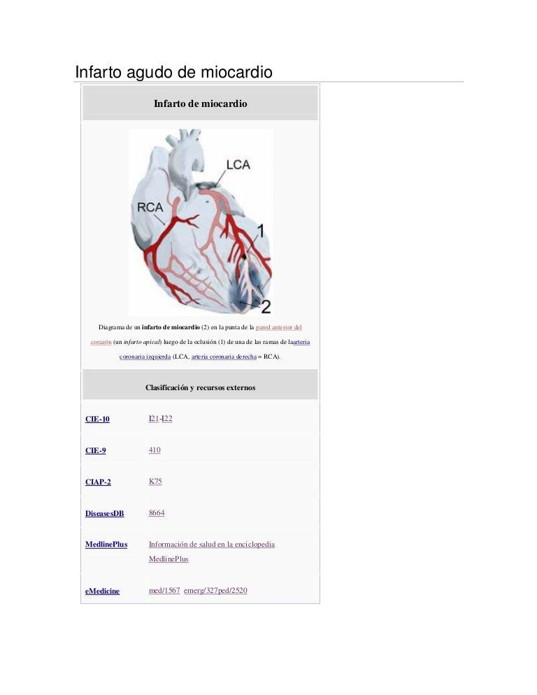 Angina de pecho con hipertensión esencial código icd 10