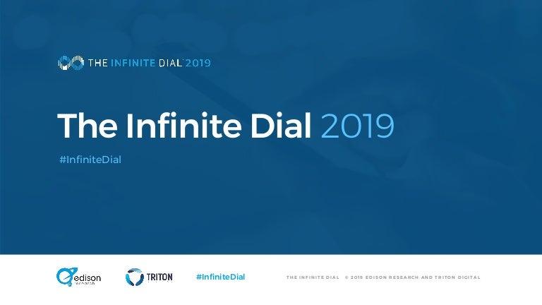 Infinite Dial 2019