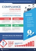 *2018 Update* Compliance Challenges in Financial Services