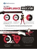 Compliance Rockstar Infographic