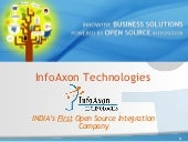 InfoAxon Corporate Profile
