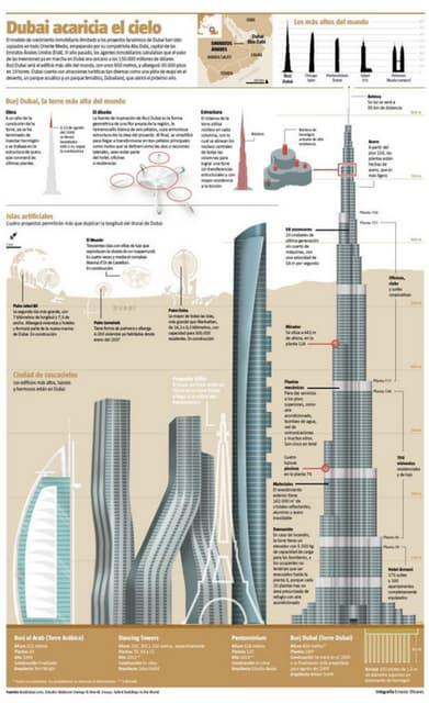 Dubai acaricia el cielo