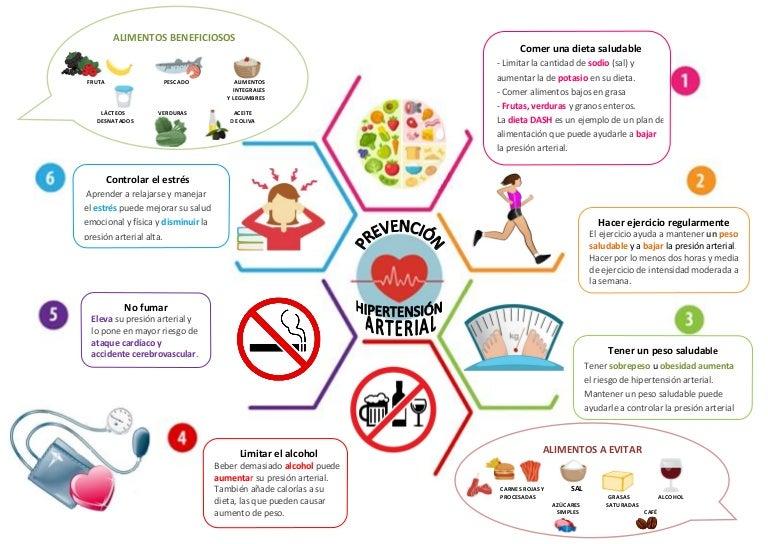 El sodio puede causar presión arterial alta