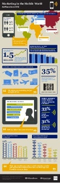 AdReaction 2012: Marketing in a Mobile World