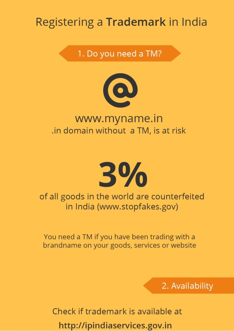 how long does it take to register a trademark uk