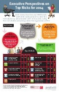 Executive Perspectives on Top Risks for 2014: (infographic) survey by Protiviti and North Carolina State University