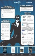 Social Media Case Study-Krrish 3 Infographic