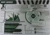 Infographic 3d paper resume