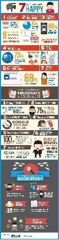 [Infographic] Brand media engagement survey Asia 2013