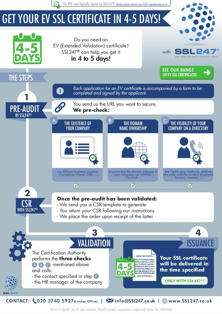 Ev ssl certificate infographic 1betcityfo Image collections