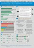 Infographic internal social media rapid circle nl 1