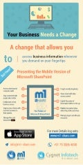 Mobile Version of Microsoft Sharepoint