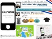 Infographics mobile marketing nederland