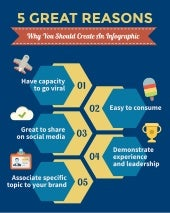 5 Great Reasons Why You Should Create An Infographic