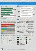 Infographic why every company should implement Internal Social Media attini software en