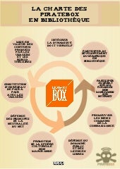 Infographie piratebox
