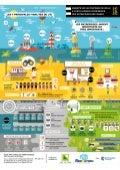 Les entreprises, la veille et l'intelligence économique - Enquête 2015