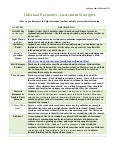 Informal Formative Assessment Strategies