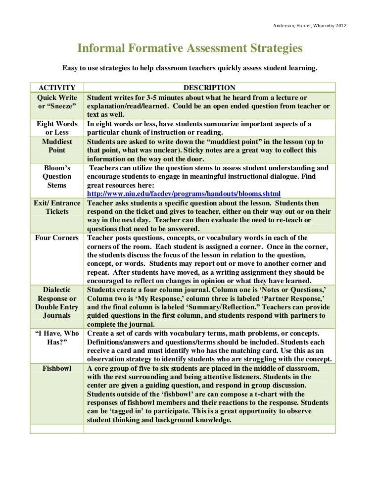 Informalformativeassessmentstrategies-120219211840-Phpapp02-Thumbnail-4.Jpg?Cb=1397057983