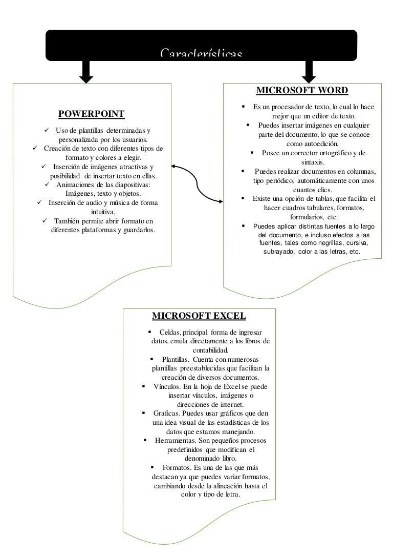 Informatica Caracteristicas
