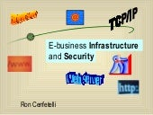 E-business Infrastructure and Security