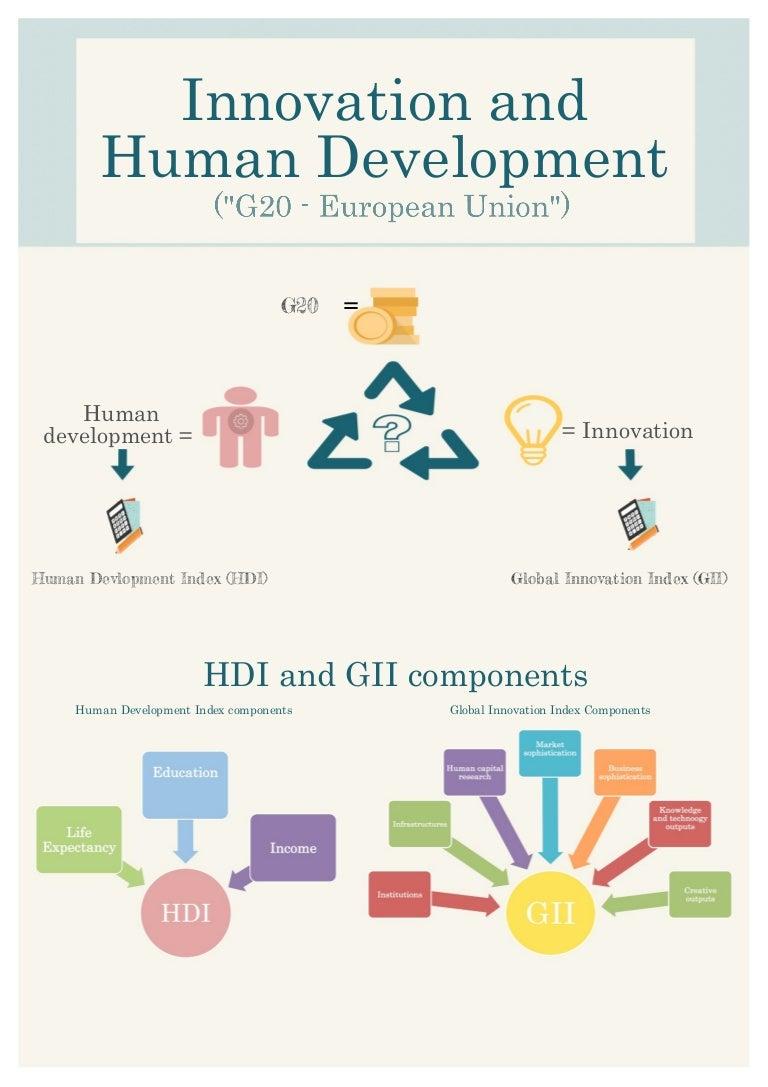 Innovation and human development